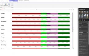 Custom Visuals in Power BI - Bullet Chart 54