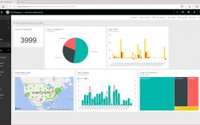 Interactive Dashboard In Microsoft Power BI 123