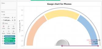 Gauge Chart In Tableau 36