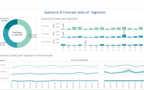 Forecast in Tableau 29