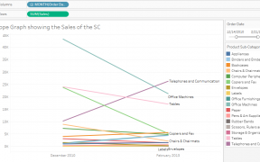Slope Graphs In Tableau 99