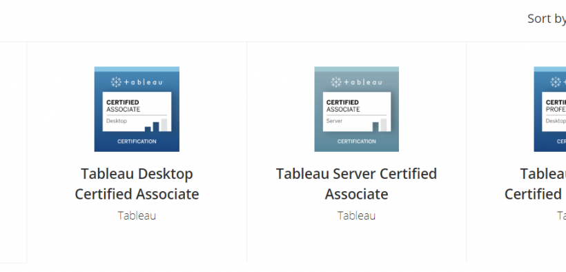 RoadMap To Tableau Certification - TechnicalJockey
