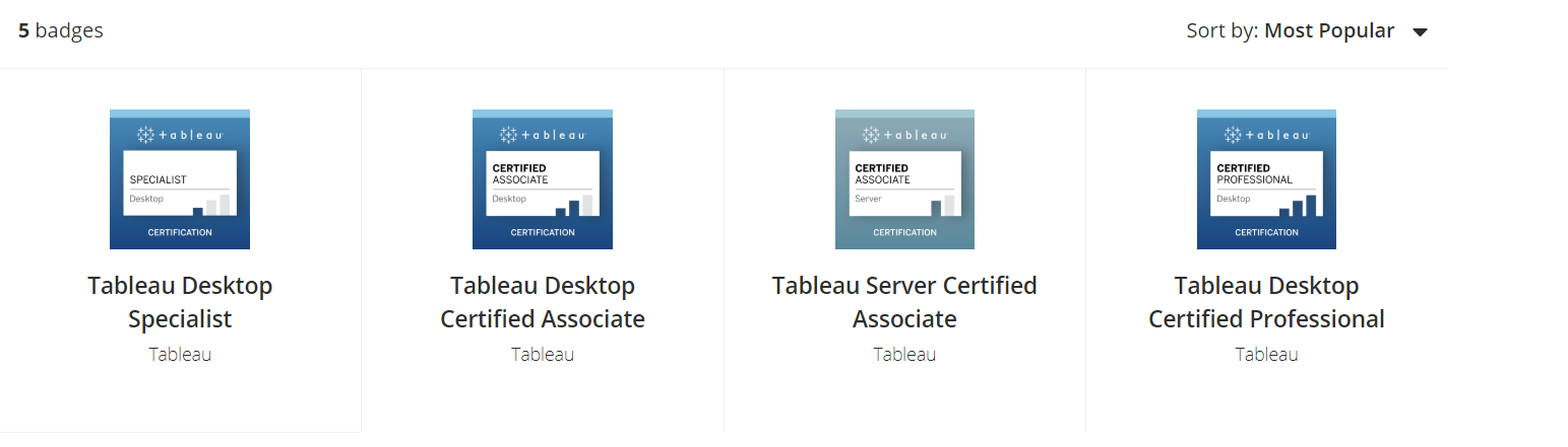 Tableau Server Certification Sample Questions Gastronomia Y