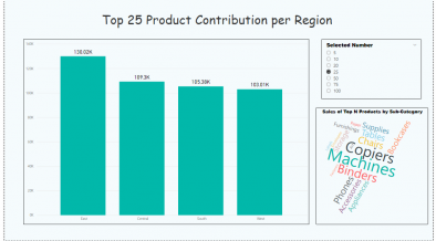 How to Add a TOP N Filter in Power BI 25