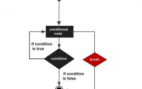 Control Structures in R --> if , else , for , while , repeat , break  , next , return 30