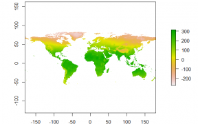 Spatial Visualization with R - Part 2 - ( Working with ShapeFiles) 37